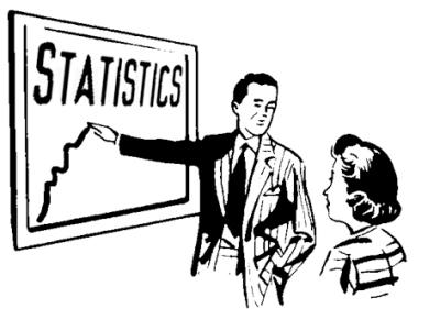 Statistically Speaking...